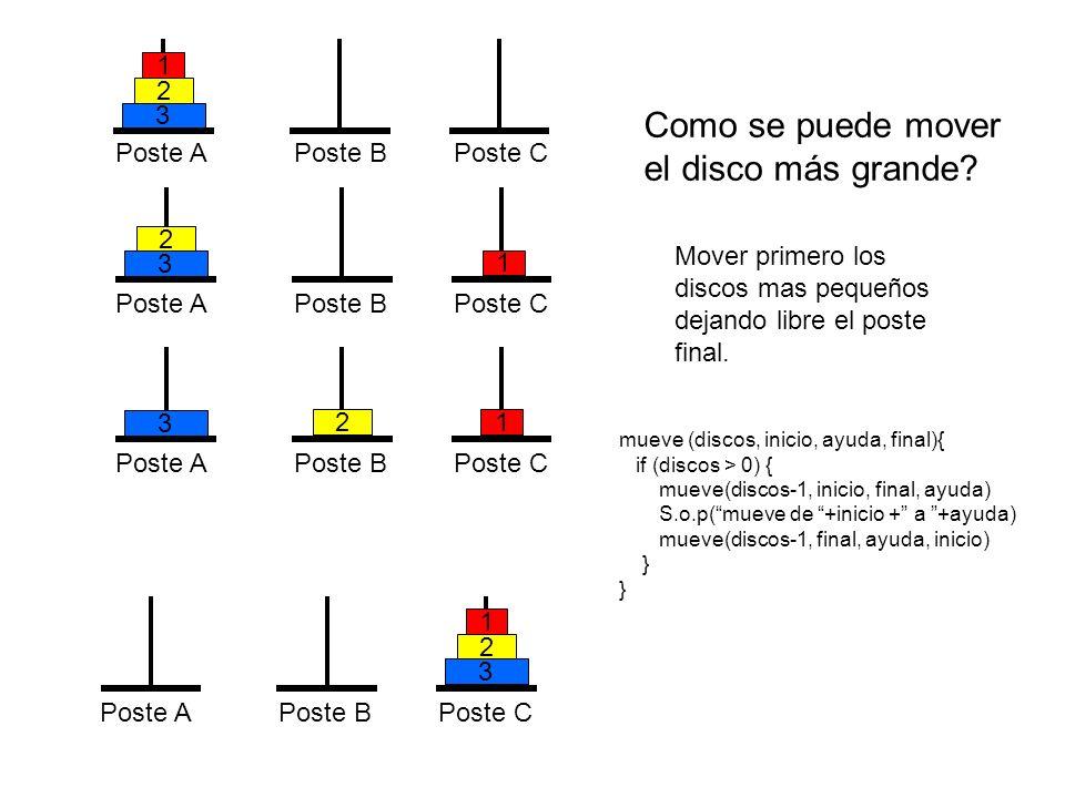 3 2 1 Poste A Poste B Poste C 3 2 1 3 21 3 2 1 Como se puede mover el disco más grande? Mover primero los discos mas pequeños dejando libre el poste f