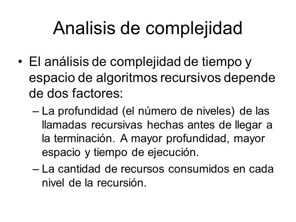 Analisis de complejidad El análisis de complejidad de tiempo y espacio de algoritmos recursivos depende de dos factores: –La profundidad (el número de