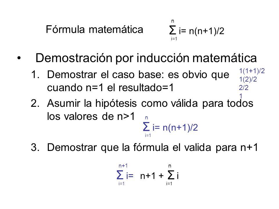 Demostración por inducción matemática 1.Demostrar el caso base: es obvio que cuando n=1 el resultado=1 2.Asumir la hipótesis como válida para todos lo
