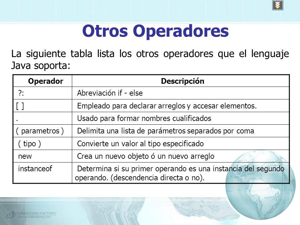 Otros Operadores La siguiente tabla lista los otros operadores que el lenguaje Java soporta: Operador Descripción ?: Abreviación if - else [ ] Empleado para declarar arreglos y accesar elementos..