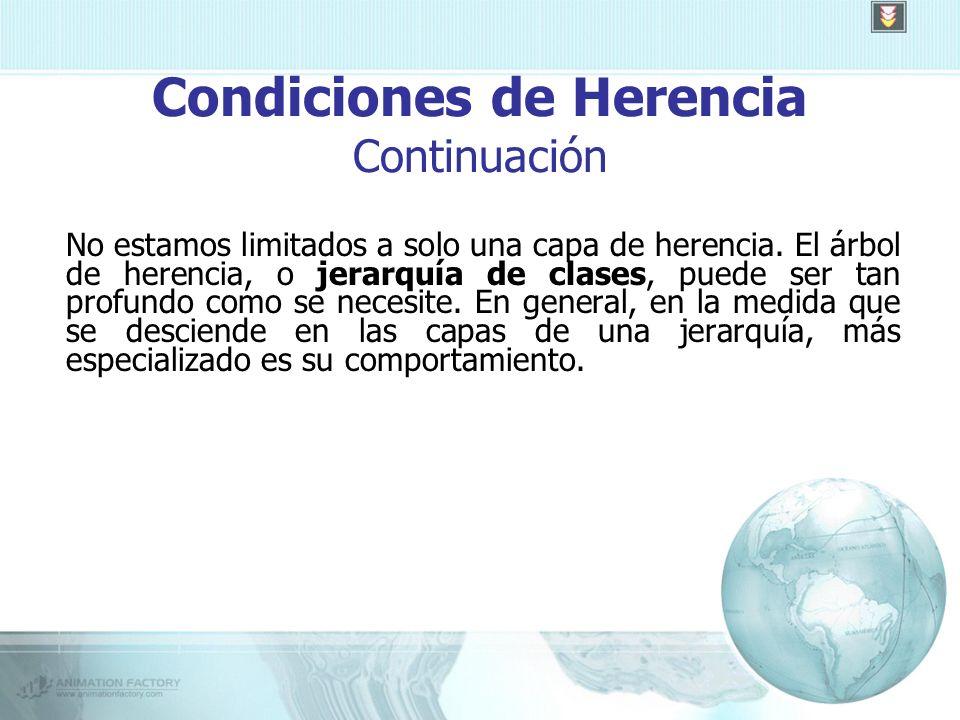 Condiciones de Herencia Continuación No estamos limitados a solo una capa de herencia.