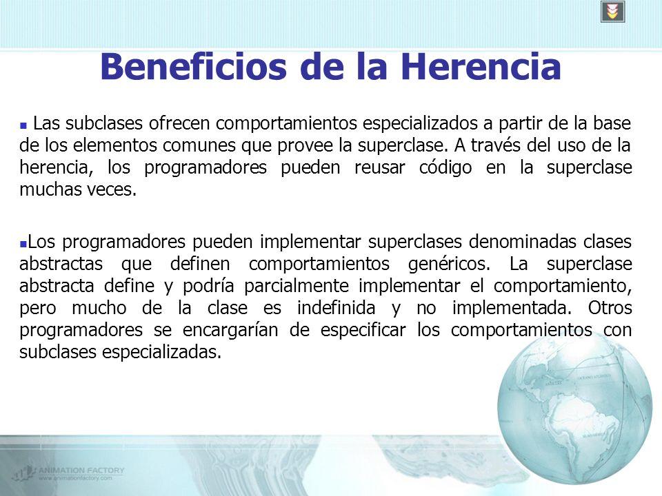 Beneficios de la Herencia Las subclases ofrecen comportamientos especializados a partir de la base de los elementos comunes que provee la superclase.