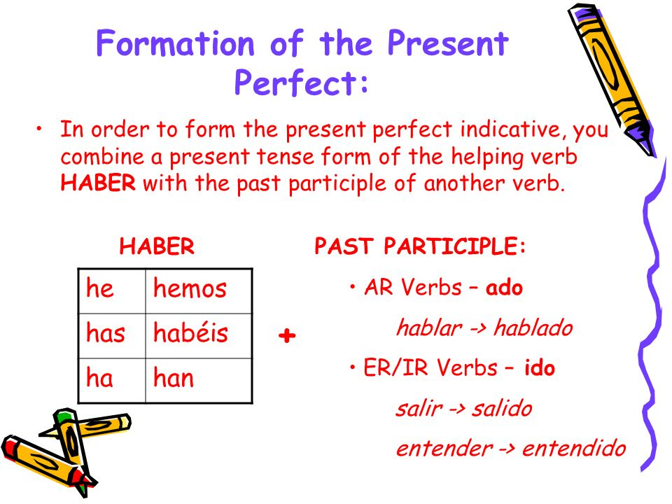 Formation of the Present Perfect: In order to form the present perfect indicative, you combine a present tense form of the helping verb HABER with the