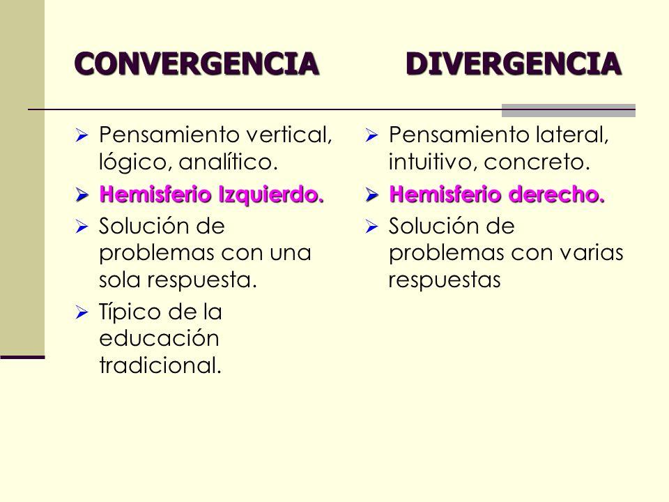 CONVERGENCIA DIVERGENCIA Pensamiento vertical, lógico, analítico. Hemisferio Izquierdo. Hemisferio Izquierdo. Solución de problemas con una sola respu