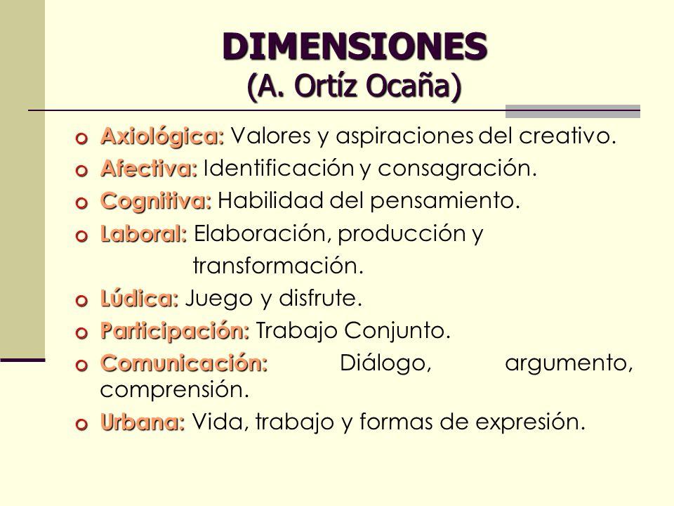 DIMENSIONES (A. Ortíz Ocaña) o Axiológica: o Axiológica: Valores y aspiraciones del creativo. o Afectiva: o Afectiva: Identificación y consagración. o