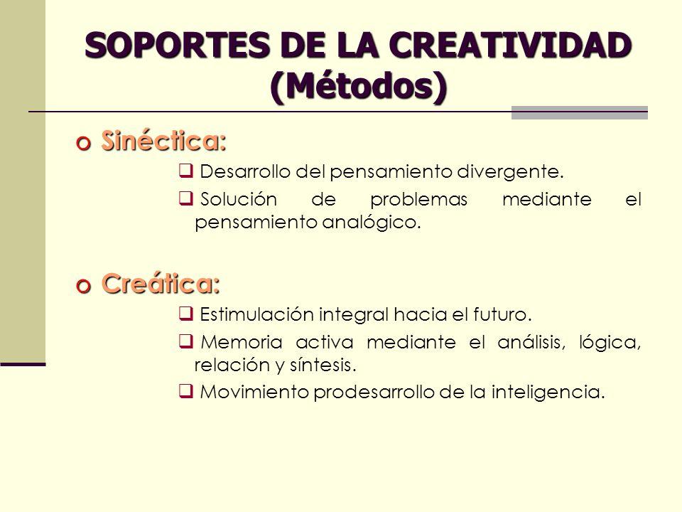 SOPORTES DE LA CREATIVIDAD (Métodos) o Sinéctica: Desarrollo del pensamiento divergente. Solución de problemas mediante el pensamiento analógico. o Cr