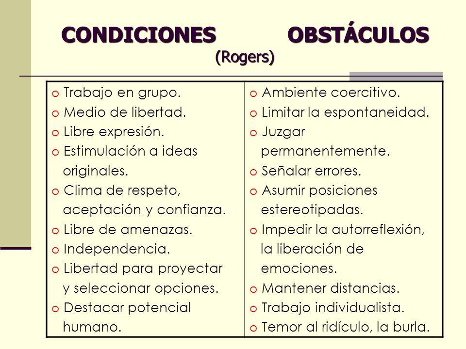 DIMENSIONES (A.Ortíz Ocaña) o Axiológica: o Axiológica: Valores y aspiraciones del creativo.