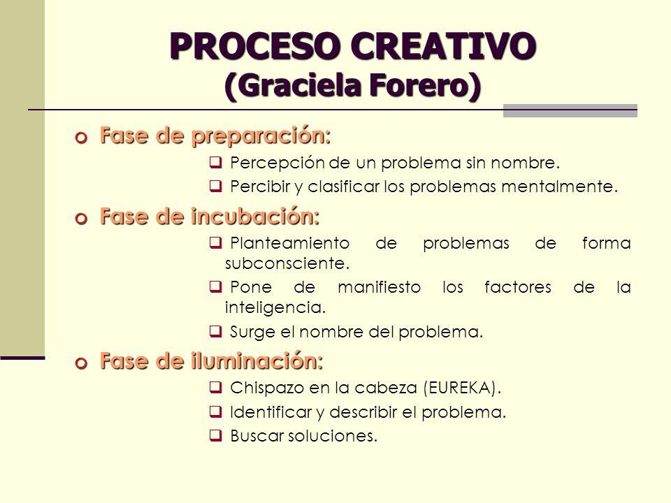 PROCESO CREATIVO (Graciela Forero) o Fase de preparación: Percepción de un problema sin nombre. Percibir y clasificar los problemas mentalmente. o Fas