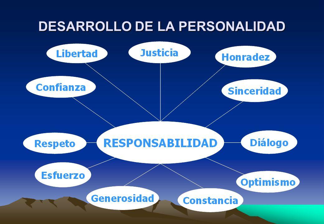 DESARROLLO DE LA PERSONALIDAD