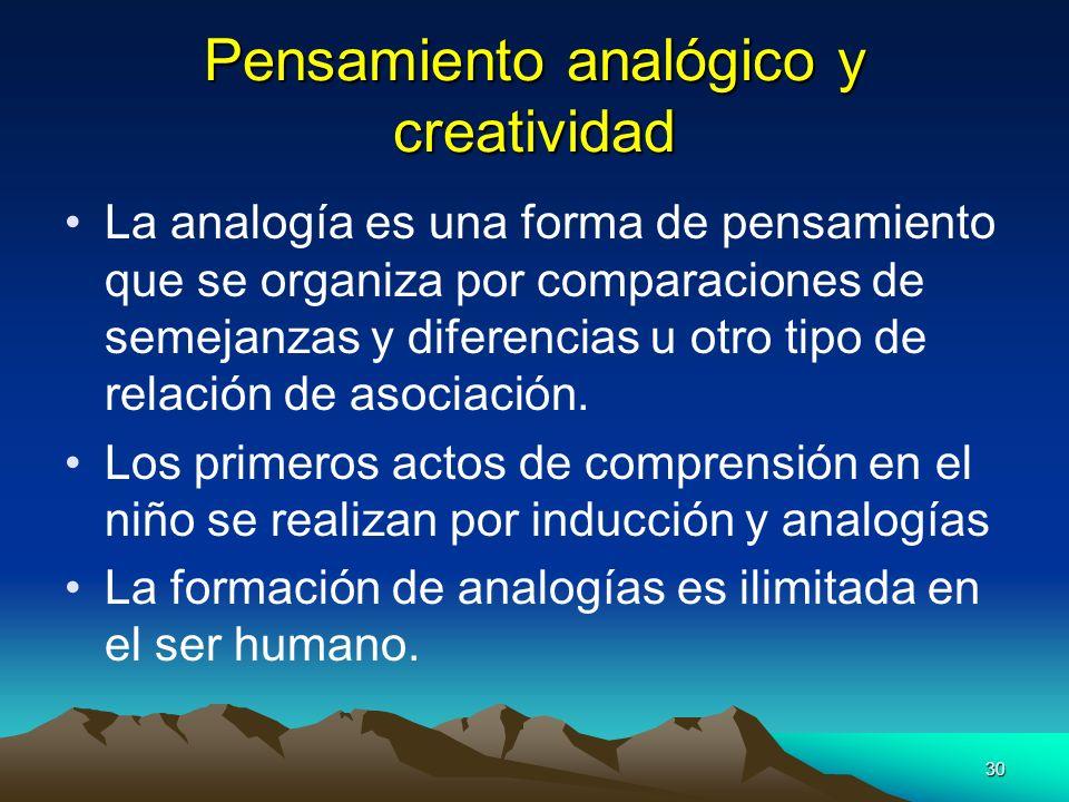 30 Pensamiento analógico y creatividad La analogía es una forma de pensamiento que se organiza por comparaciones de semejanzas y diferencias u otro ti