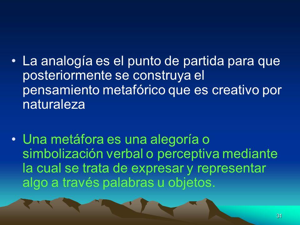 31 La analogía es el punto de partida para que posteriormente se construya el pensamiento metafórico que es creativo por naturaleza Una metáfora es un