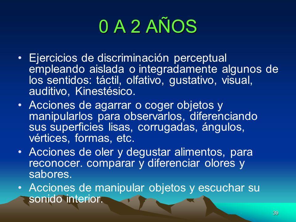39 0 A 2 AÑOS Ejercicios de discriminación perceptual empleando aislada o integradamente algunos de los sentidos: táctil, olfativo, gustativo, visual,