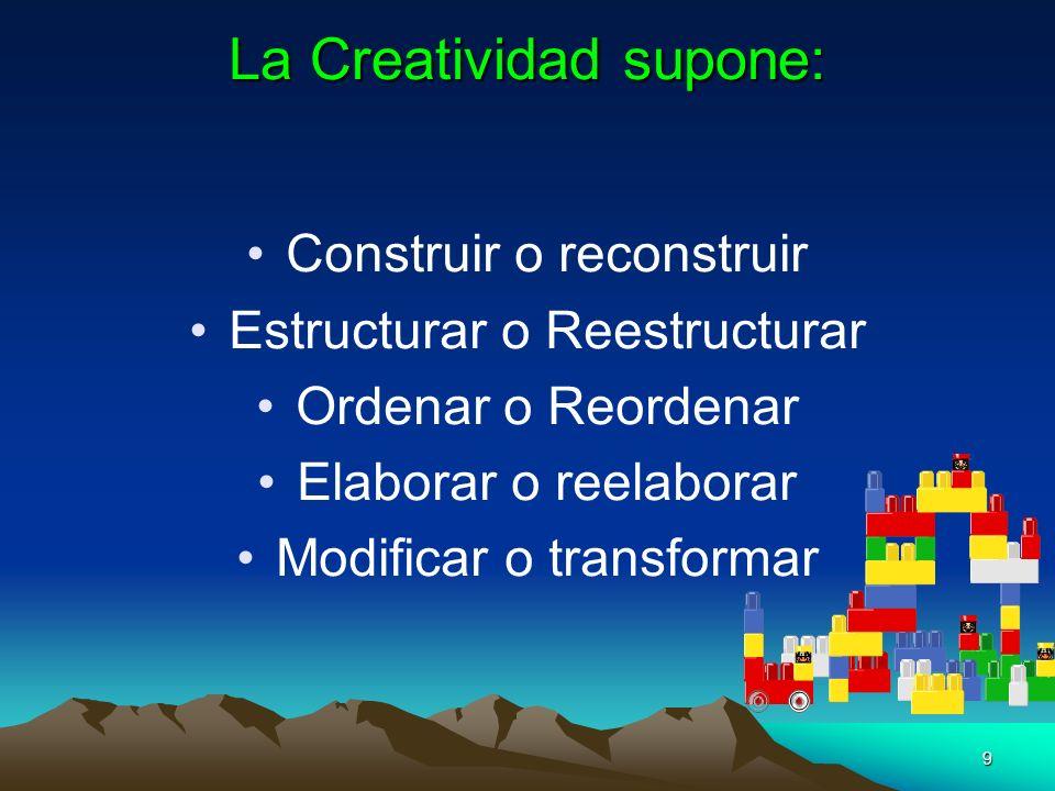 9 La Creatividad supone: Construir o reconstruir Estructurar o Reestructurar Ordenar o Reordenar Elaborar o reelaborar Modificar o transformar
