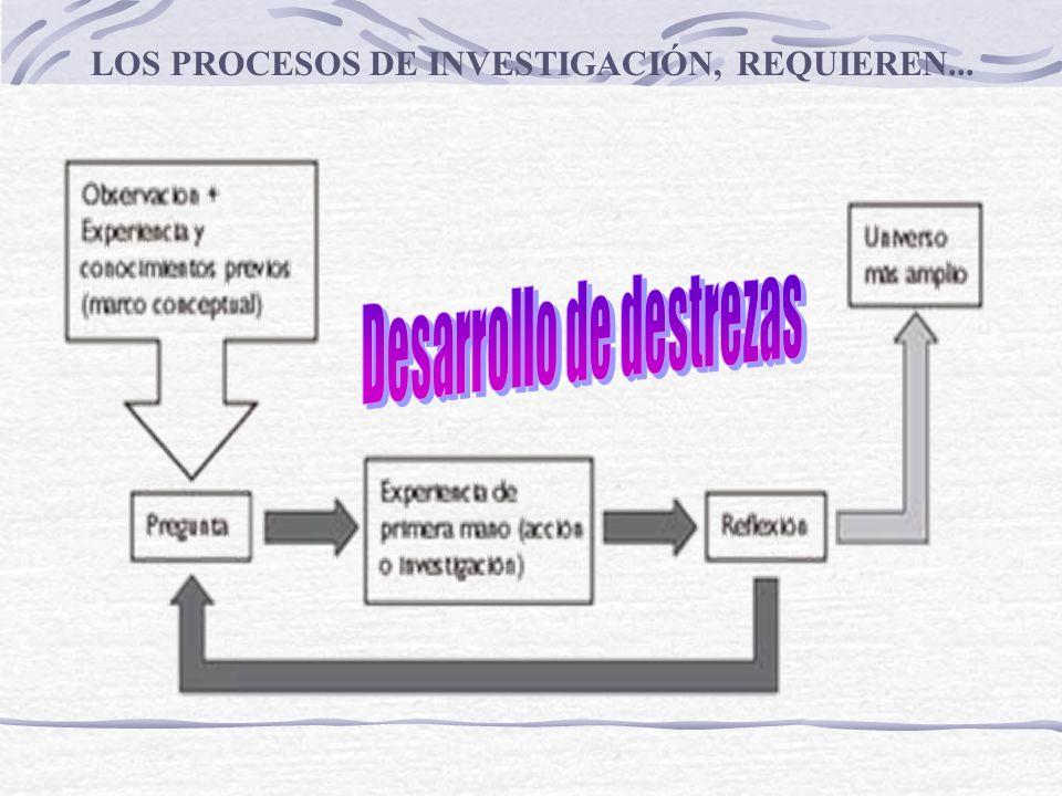 LOS PROCESOS DE INVESTIGACIÓN, REQUIEREN...