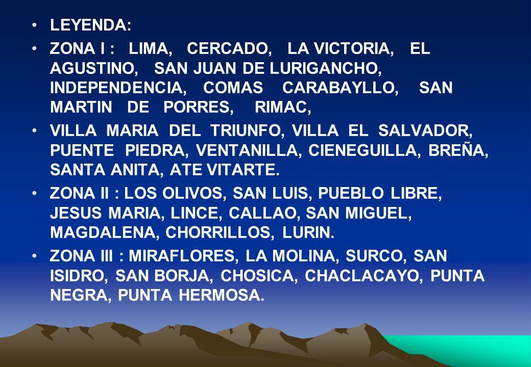 LEYENDA: ZONA I : LIMA, CERCADO, LA VICTORIA, EL AGUSTINO, SAN JUAN DE LURIGANCHO, INDEPENDENCIA, COMAS CARABAYLLO, SAN MARTIN DE PORRES, RIMAC, VILLA