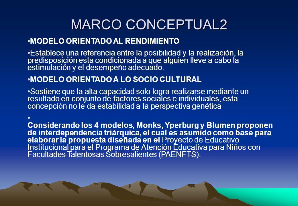 MARCO CONCEPTUAL2 MODELO ORIENTADO AL RENDIMIENTO Establece una referencia entre la posibilidad y la realización, la predisposición esta condicionada