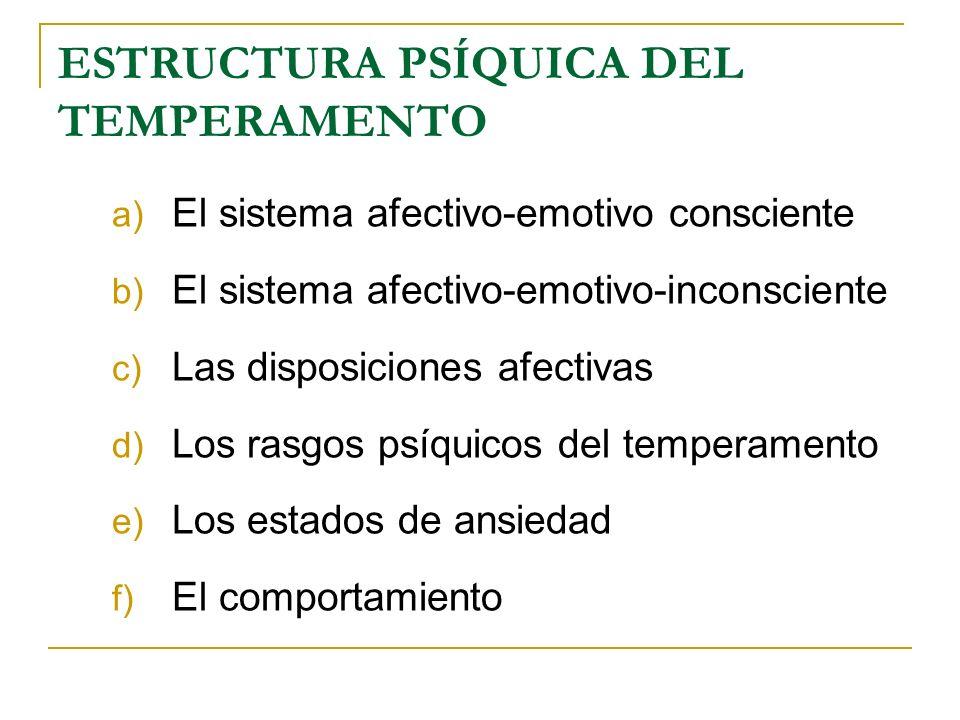 a) El sistema afectivo-emotivo consciente b) El sistema afectivo-emotivo-inconsciente c) Las disposiciones afectivas d) Los rasgos psíquicos del tempe