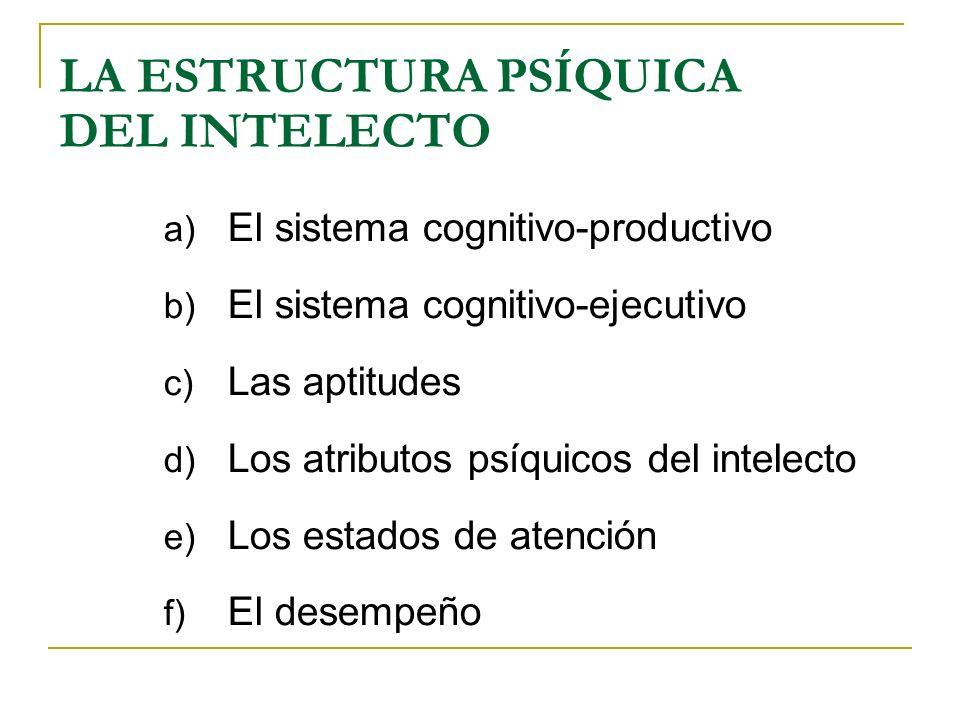LA ESTRUCTURA PSÍQUICA DEL INTELECTO a) El sistema cognitivo-productivo b) El sistema cognitivo-ejecutivo c) Las aptitudes d) Los atributos psíquicos