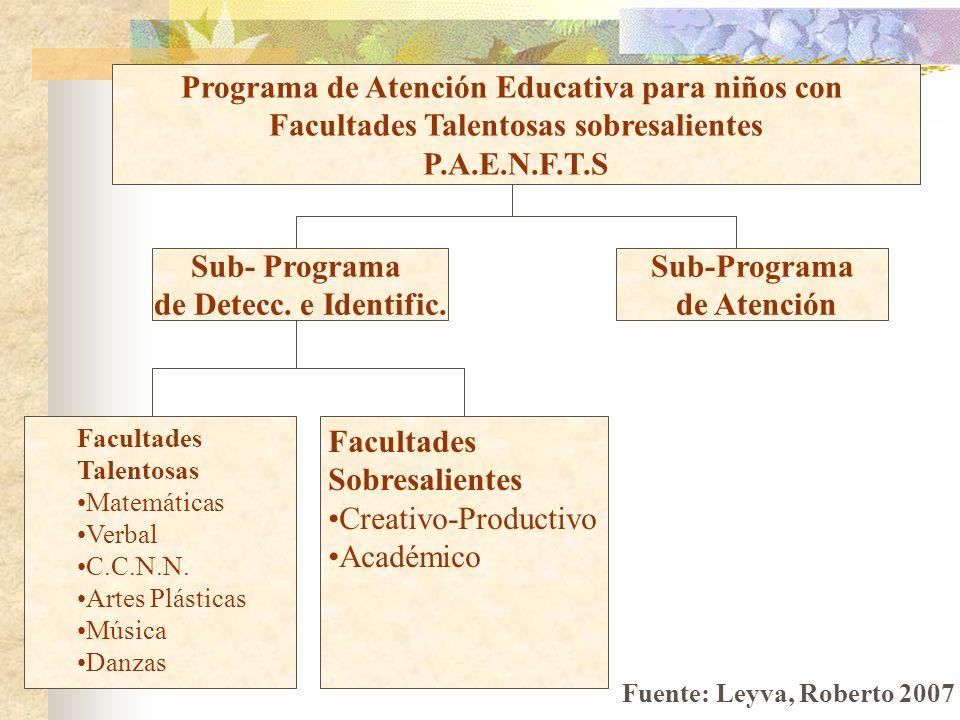 Programa de Atención Educativa para niños con Facultades Talentosas sobresalientes P.A.E.N.F.T.S Sub- Programa de Detecc. e Identific. Sub-Programa de