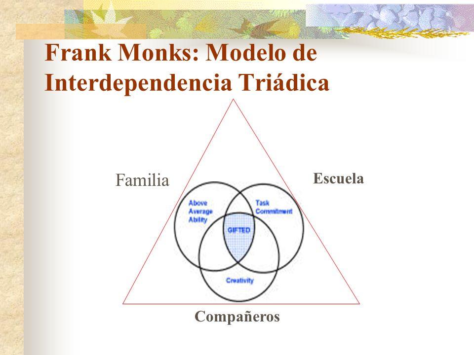 Frank Monks: Modelo de Interdependencia Triádica Familia Escuela Compañeros