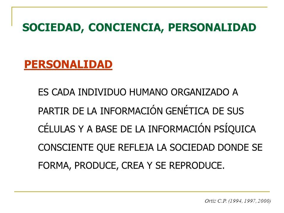 PERSONALIDAD ES CADA INDIVIDUO HUMANO ORGANIZADO A PARTIR DE LA INFORMACIÓN GENÉTICA DE SUS CÉLULAS Y A BASE DE LA INFORMACIÓN PSÍQUICA CONSCIENTE QUE