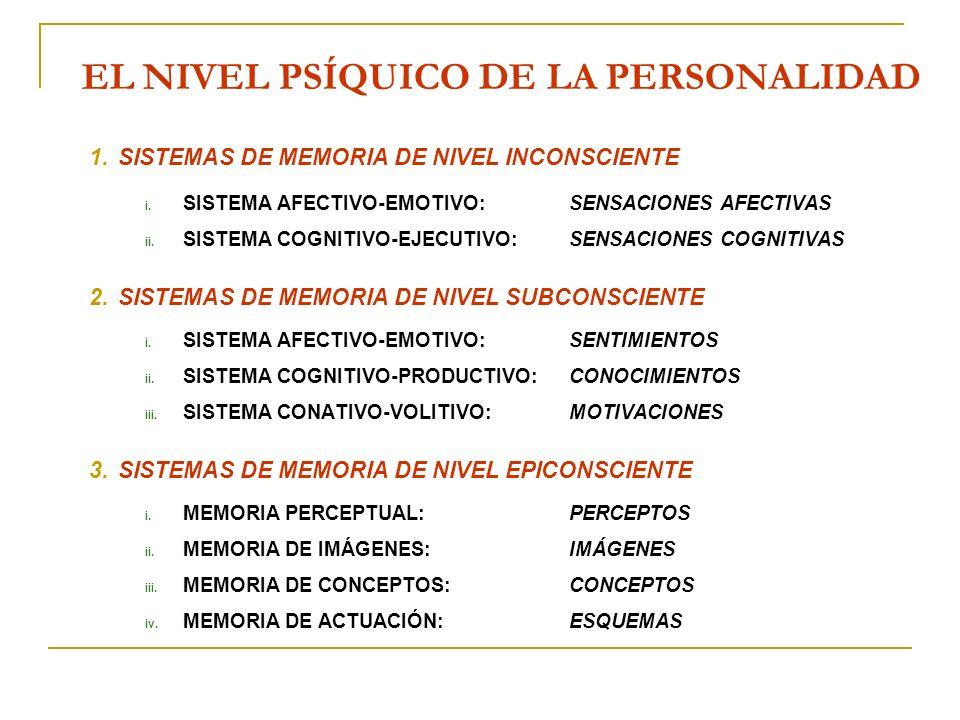 EL NIVEL PSÍQUICO DE LA PERSONALIDAD 1.SISTEMAS DE MEMORIA DE NIVEL INCONSCIENTE i. SISTEMA AFECTIVO-EMOTIVO: SENSACIONES AFECTIVAS ii. SISTEMA COGNIT