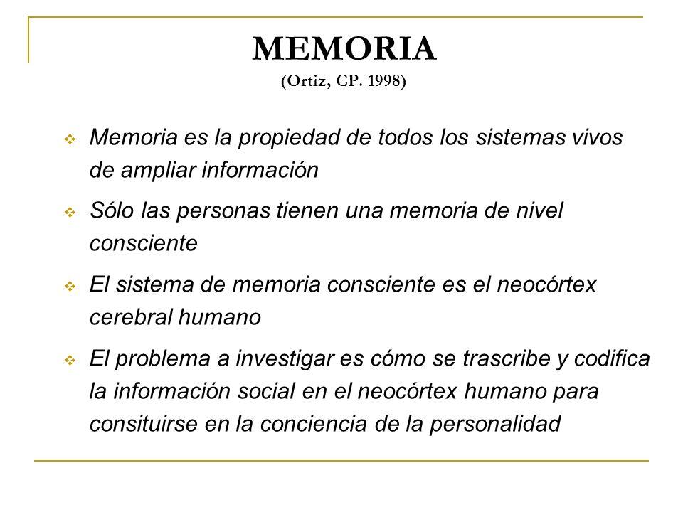 MEMORIA (Ortiz, CP. 1998) Memoria es la propiedad de todos los sistemas vivos de ampliar información Sólo las personas tienen una memoria de nivel con
