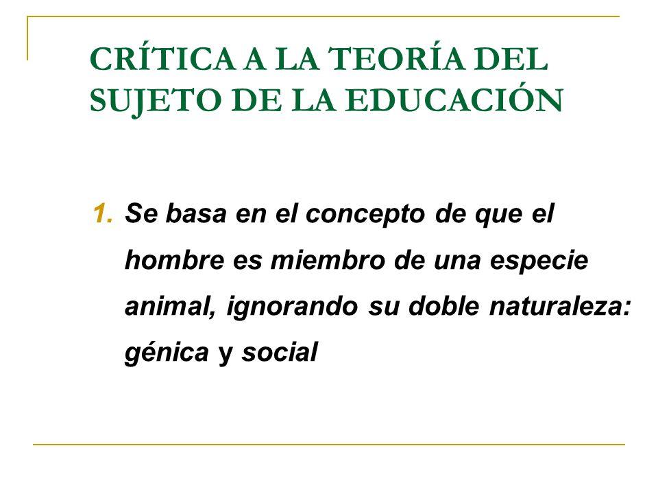 CRÍTICA A LA TEORÍA DEL SUJETO DE LA EDUCACIÓN 1.Se basa en el concepto de que el hombre es miembro de una especie animal, ignorando su doble naturale