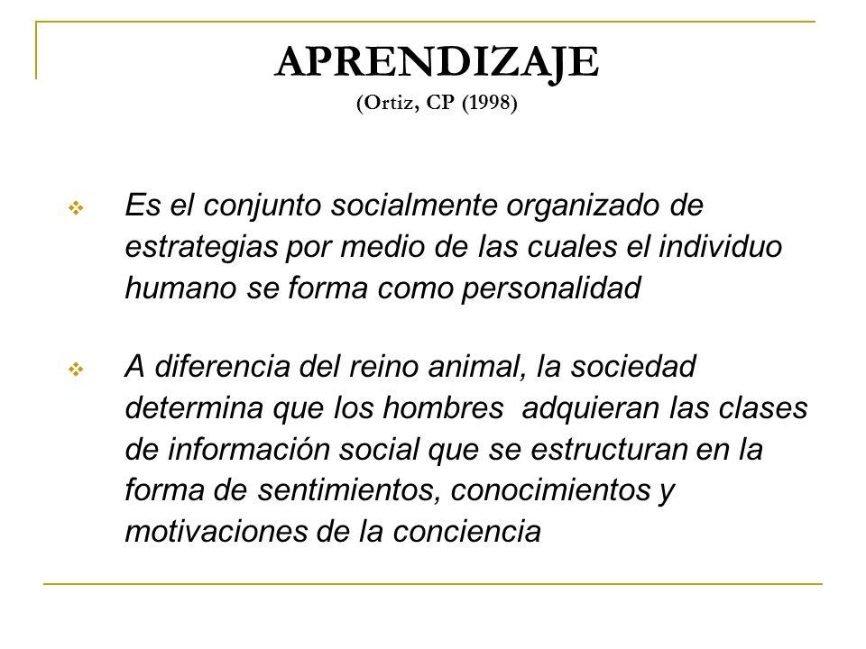 APRENDIZAJE (Ortiz, CP (1998) Es el conjunto socialmente organizado de estrategias por medio de las cuales el individuo humano se forma como personali
