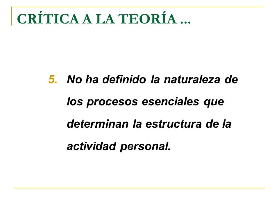 CRÍTICA A LA TEORÍA... 5.No ha definido la naturaleza de los procesos esenciales que determinan la estructura de la actividad personal.