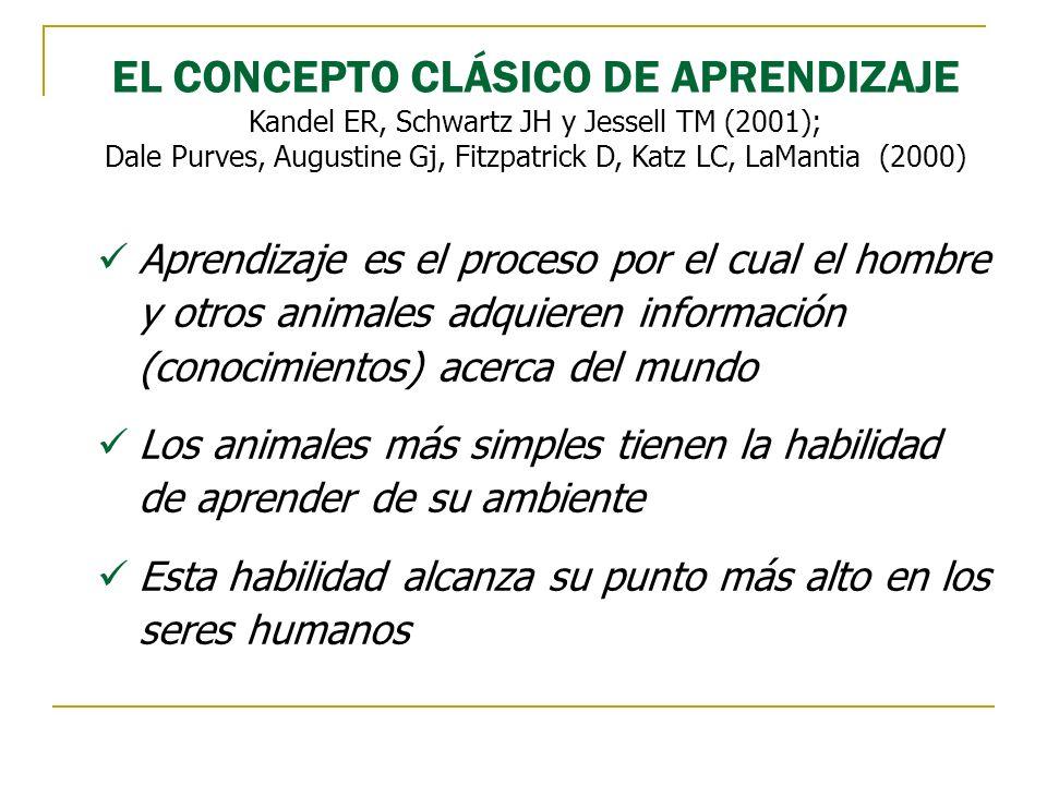 EL CONCEPTO CLÁSICO DE APRENDIZAJE Kandel ER, Schwartz JH y Jessell TM (2001); Dale Purves, Augustine Gj, Fitzpatrick D, Katz LC, LaMantia (2000) Apre