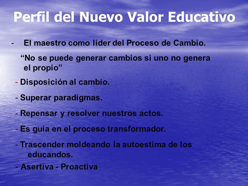 Perfil del Nuevo Valor Educativo -El maestro como lider del Proceso de Cambio.