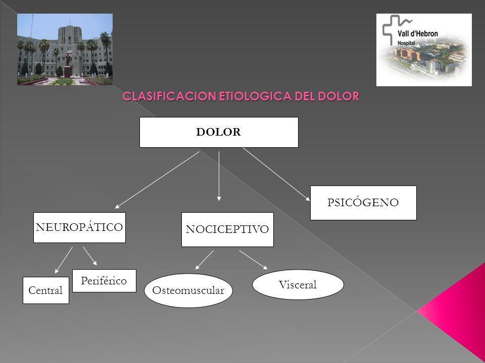 CLASIFICACION ETIOLOGICA DEL DOLOR DOLOR NOCICEPTIVO PSICÓGENO Osteomuscular Visceral NEUROPÁTICO Central Periférico