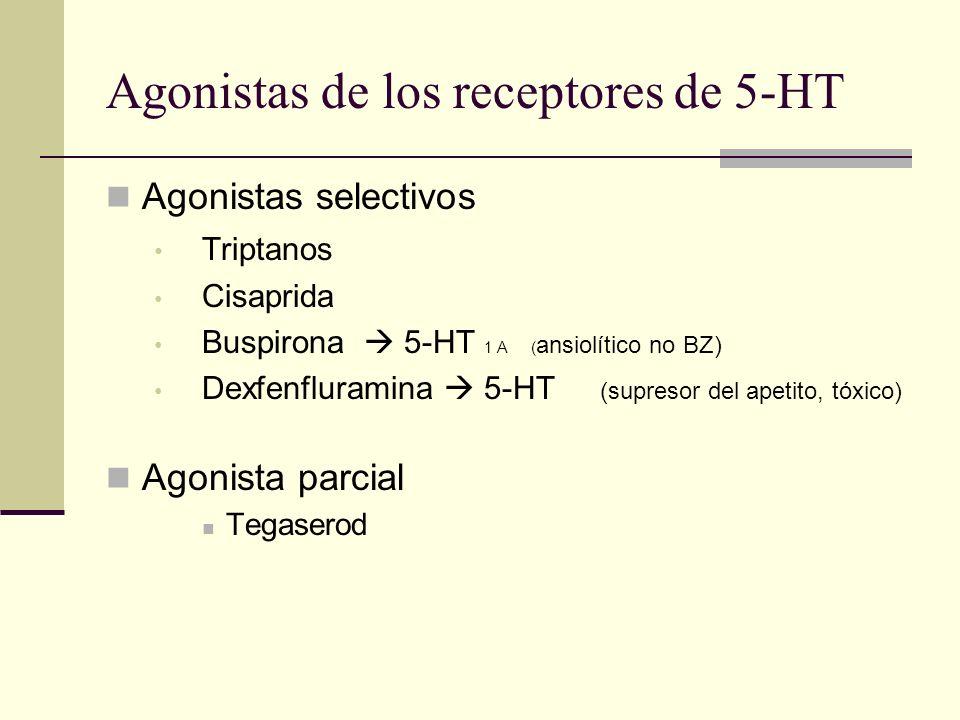 Agonistas de los receptores de 5-HT Agonistas selectivos Triptanos Cisaprida Buspirona 5-HT 1 A ( ansiolítico no BZ) Dexfenfluramina 5-HT (supresor de
