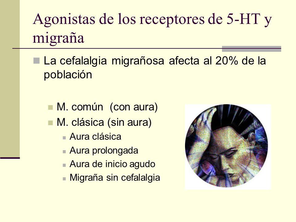 Agonistas de los receptores de 5-HT y migraña La cefalalgia migrañosa afecta al 20% de la población M. común (con aura) M. clásica (sin aura) Aura clá
