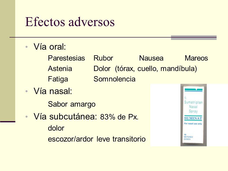 Efectos adversos Vía oral: ParestesiasRuborNauseaMareos AsteniaDolor (tórax, cuello, mandíbula) FatigaSomnolencia Vía nasal: Sabor amargo Vía subcután