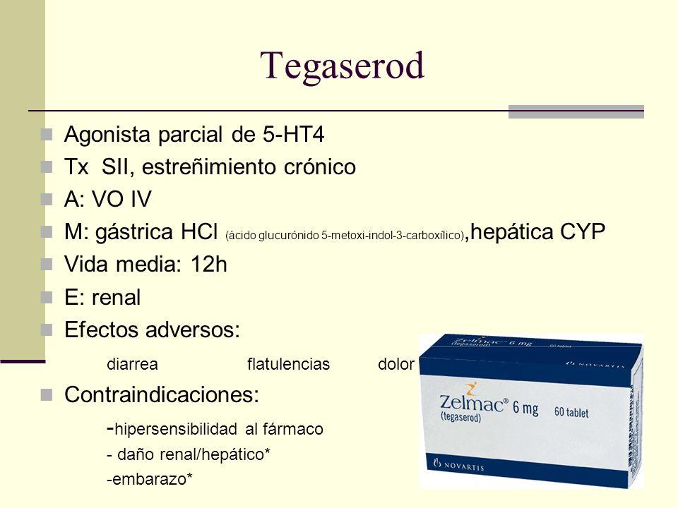 Tegaserod Agonista parcial de 5-HT4 Tx SII, estreñimiento crónico A: VO IV M: gástrica HCl (ácido glucurónido 5-metoxi-indol-3-carboxílico),hepática C