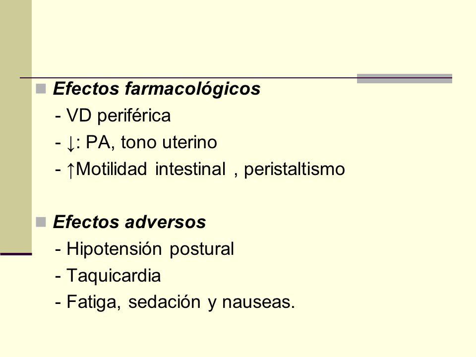 Efectos farmacológicos - VD periférica - : PA, tono uterino - Motilidad intestinal, peristaltismo Efectos adversos - Hipotensión postural - Taquicardi