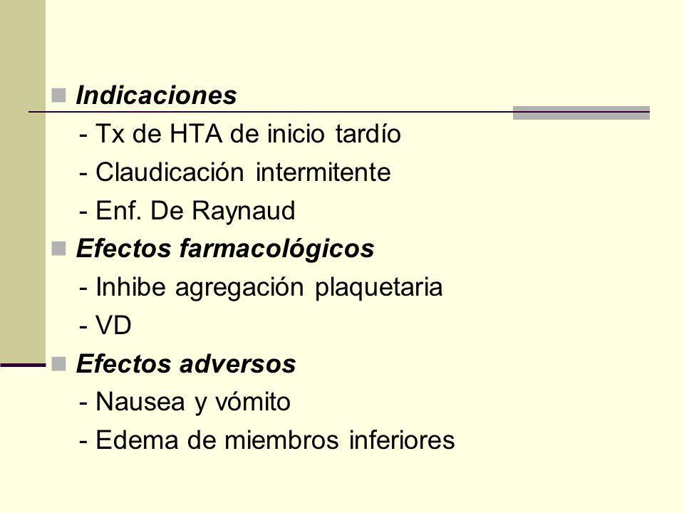 Indicaciones - Tx de HTA de inicio tardío - Claudicación intermitente - Enf. De Raynaud Efectos farmacológicos - Inhibe agregación plaquetaria - VD Ef