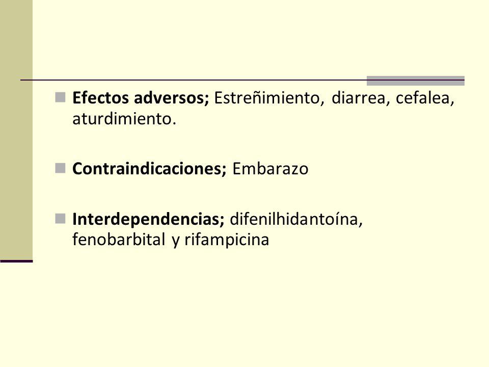 Efectos adversos; Estreñimiento, diarrea, cefalea, aturdimiento. Contraindicaciones; Embarazo Interdependencias; difenilhidantoína, fenobarbital y rif