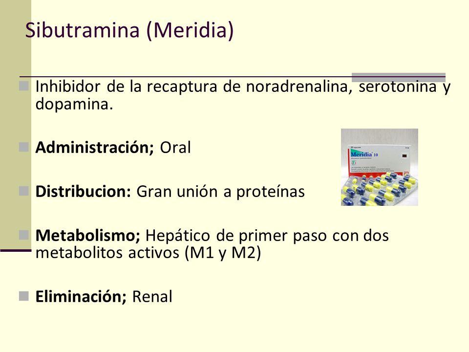 Sibutramina (Meridia) Inhibidor de la recaptura de noradrenalina, serotonina y dopamina. Administración; Oral Distribucion: Gran unión a proteínas Met