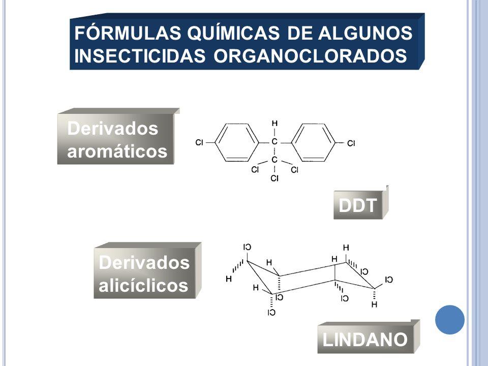 FÓRMULAS QUÍMICAS DE ALGUNOS INSECTICIDAS ORGANOCLORADOS Derivados aromáticos Derivados alicíclicos DDT LINDANO