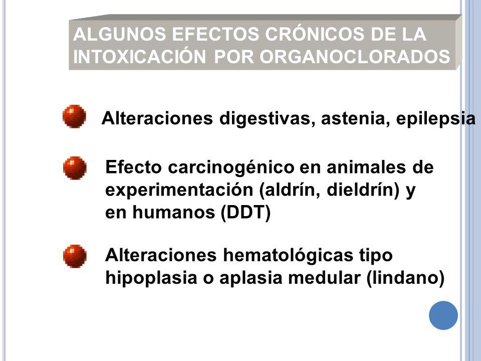 ALGUNOS EFECTOS CRÓNICOS DE LA INTOXICACIÓN POR ORGANOCLORADOS Efecto carcinogénico en animales de experimentación (aldrín, dieldrín) y en humanos (DD