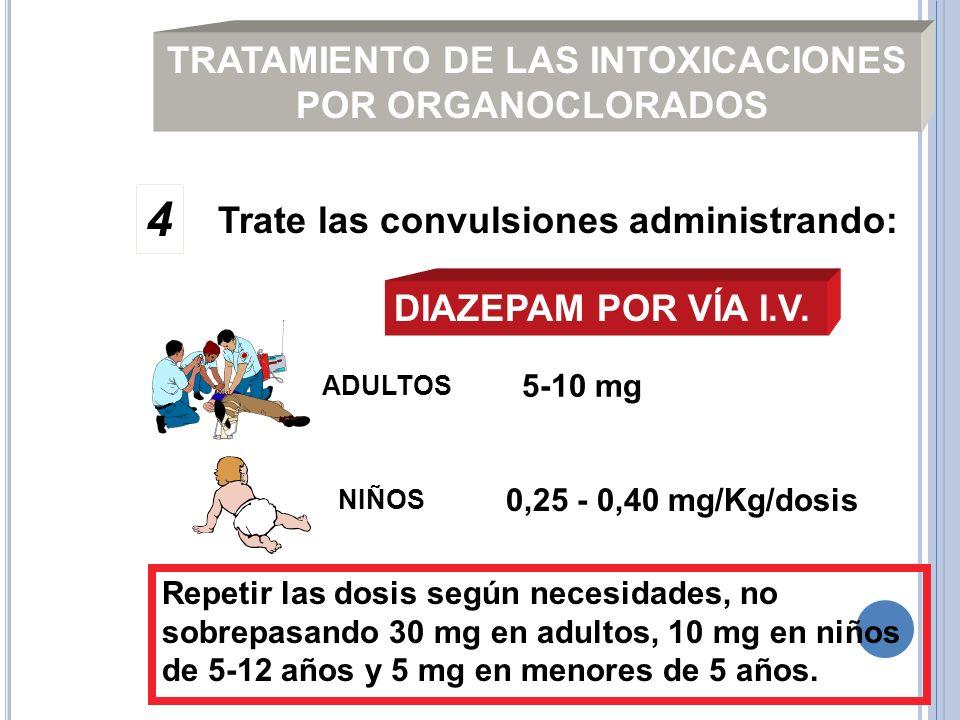 Trate las convulsiones administrando: DIAZEPAM POR VÍA I.V. Repetir las dosis según necesidades, no sobrepasando 30 mg en adultos, 10 mg en niños de 5