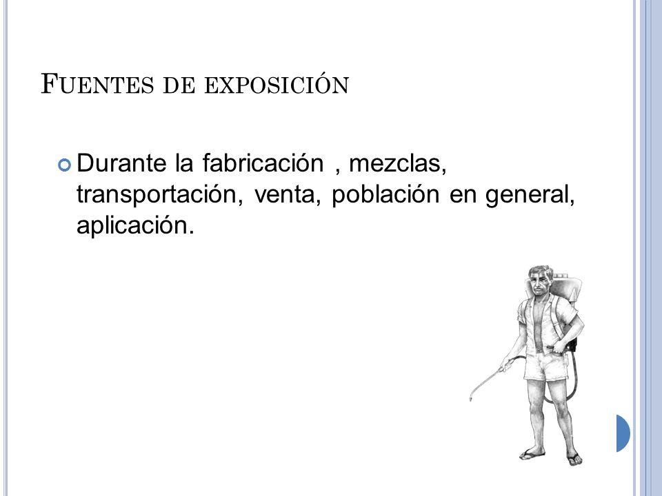 F UENTES DE EXPOSICIÓN Durante la fabricación, mezclas, transportación, venta, población en general, aplicación.