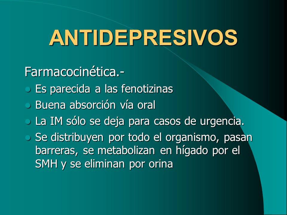ANTIDEPRESIVOS Farmacocinética.- Es parecida a las fenotizinas Es parecida a las fenotizinas Buena absorción vía oral Buena absorción vía oral La IM s