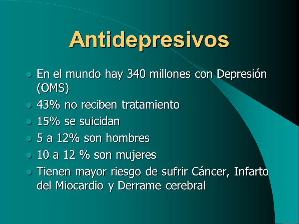 Antidepresivos En el mundo hay 340 millones con Depresión (OMS) En el mundo hay 340 millones con Depresión (OMS) 43% no reciben tratamiento 43% no rec