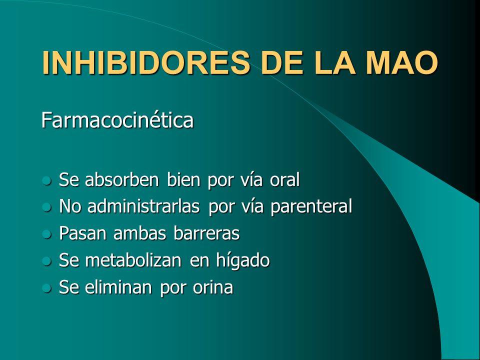 INHIBIDORES DE LA MAO Farmacocinética Se absorben bien por vía oral Se absorben bien por vía oral No administrarlas por vía parenteral No administrarl