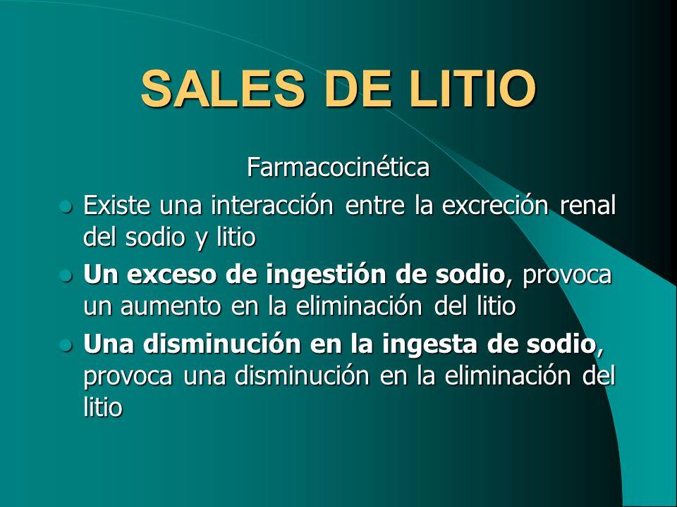 SALES DE LITIO Farmacocinética Existe una interacción entre la excreción renal del sodio y litio Existe una interacción entre la excreción renal del s