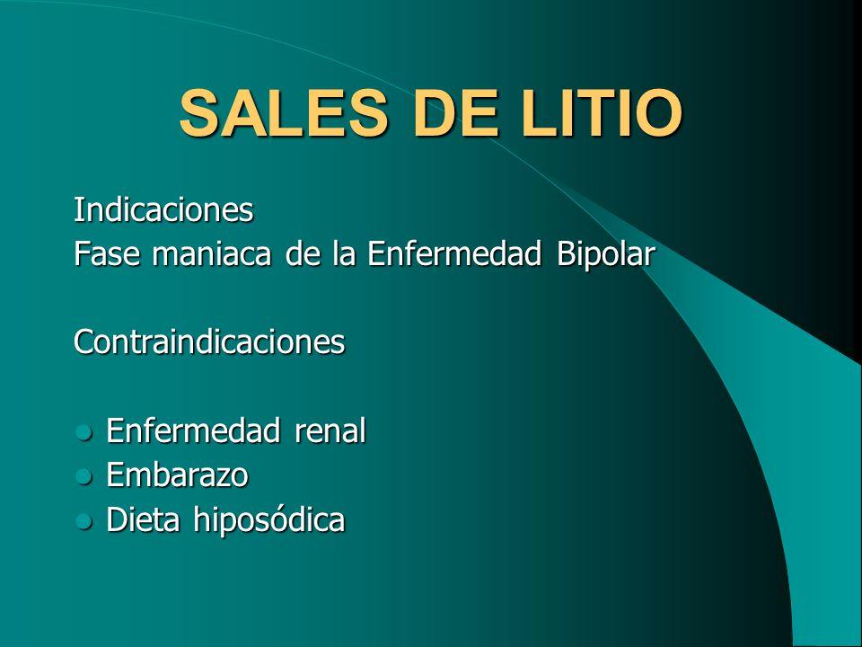 SALES DE LITIO Indicaciones Fase maniaca de la Enfermedad Bipolar Contraindicaciones Enfermedad renal Enfermedad renal Embarazo Embarazo Dieta hiposód